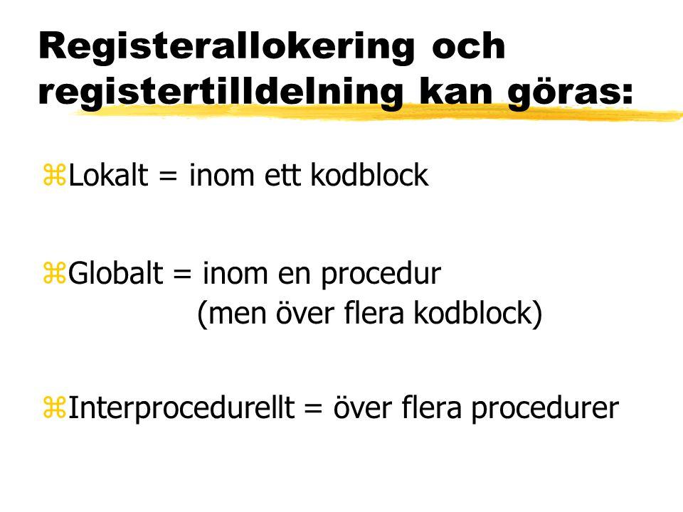 Registerallokering och registertilldelning kan göras: zLokalt = inom ett kodblock zGlobalt = inom en procedur (men över flera kodblock) zInterprocedur