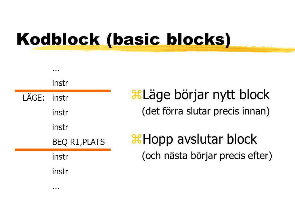 Kodblock (basic blocks) zLäge börjar nytt block (det förra slutar precis innan) zHopp avslutar block (och nästa börjar precis efter)... instr LÄGE:ins
