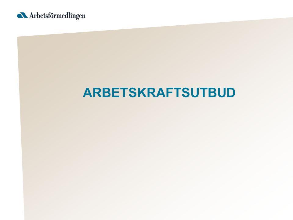 ARBETSKRAFTSUTBUD