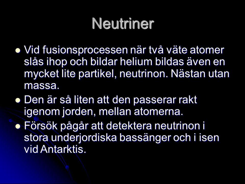 Neutriner Vid fusionsprocessen när två väte atomer slås ihop och bildar helium bildas även en mycket lite partikel, neutrinon.