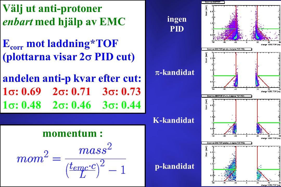 Välj ut anti-protoner enbart med hjälp av EMC E corr mot laddning*TOF (plottarna visar 2  PID cut) andelen anti-p kvar efter cut: 1  : 0.692  : 0.713  : 0.73 1  : 0.482  : 0.463  : 0.44 ingen PID  -kandidat K-kandidat p-kandidat momentum :
