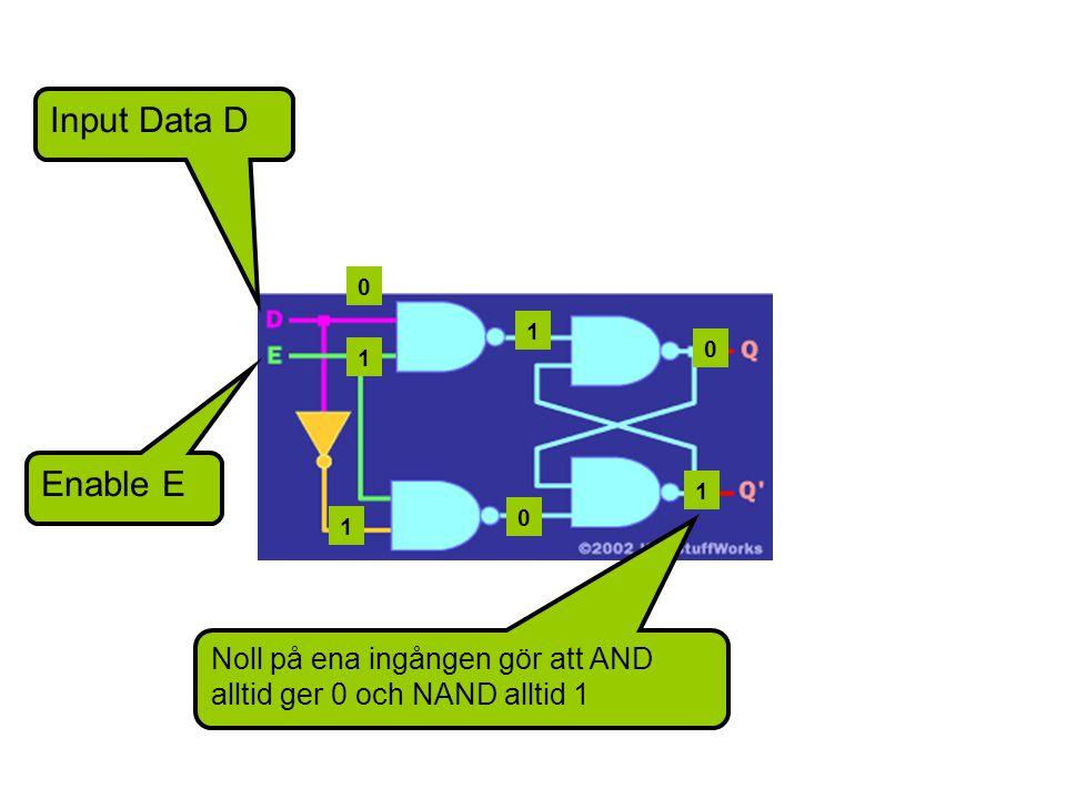 Input Data D Enable E Noll på ena ingången gör att AND alltid ger 0 och NAND alltid 1 0 1 0 1 1 0 1