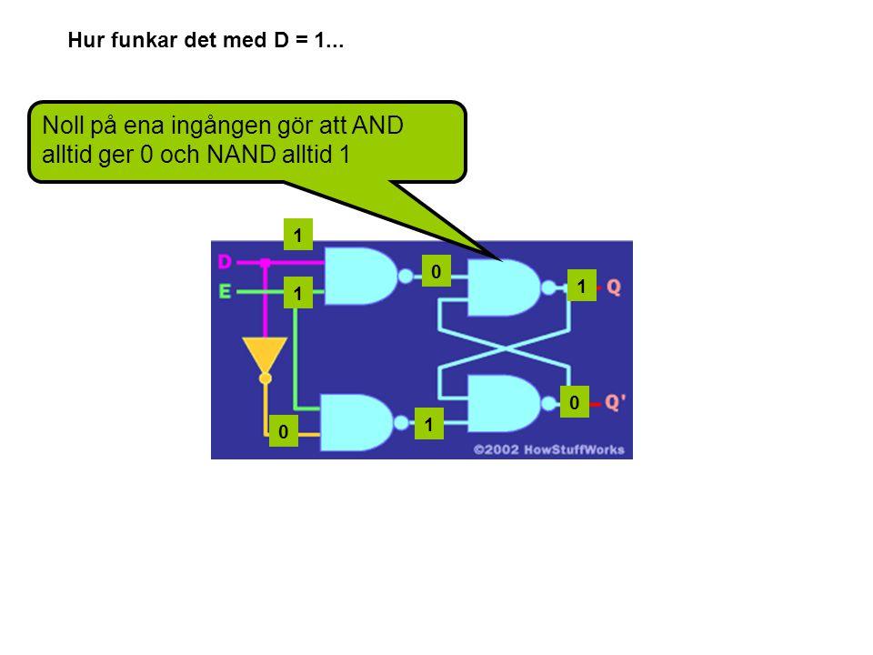 Noll på ena ingången gör att AND alltid ger 0 och NAND alltid 1 1 1 1 0 0 1 Hur funkar det med D = 1...