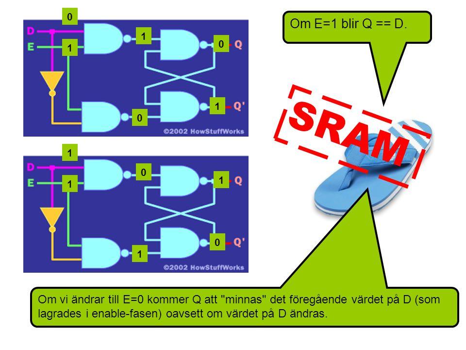0 1 0 1 1 0 1 1 1 0 0 1 Om vi ändrar till E=0 kommer Q att minnas det föregående värdet på D (som lagrades i enable-fasen) oavsett om värdet på D ändras.