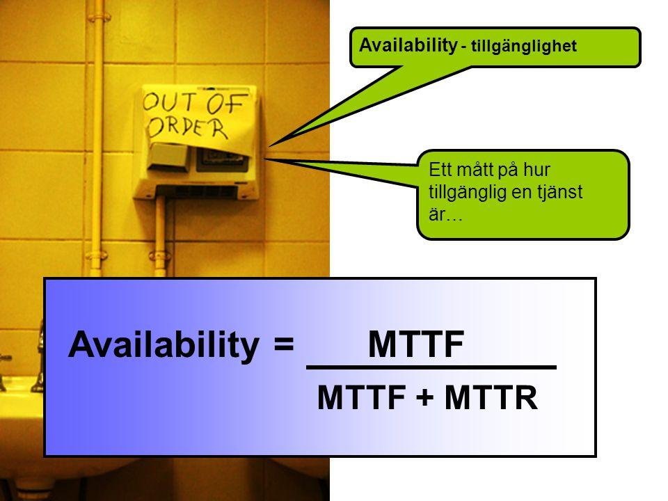 Ett mått på hur tillgänglig en tjänst är… Availability = MTTF MTTF + MTTR Availability - tillgänglighet