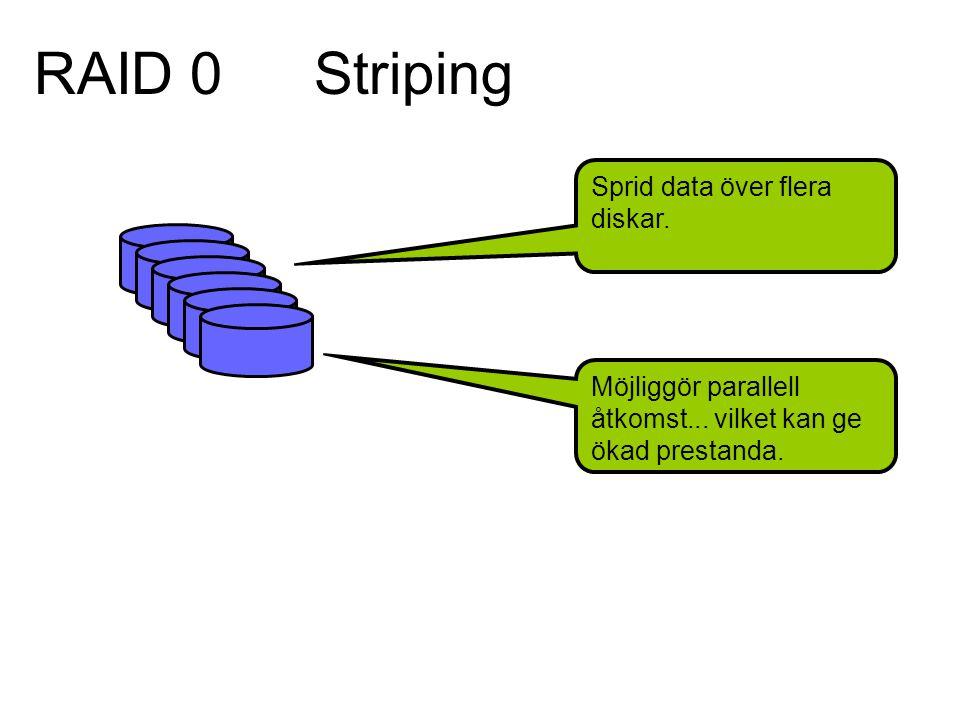 Striping Sprid data över flera diskar. Möjliggör parallell åtkomst...