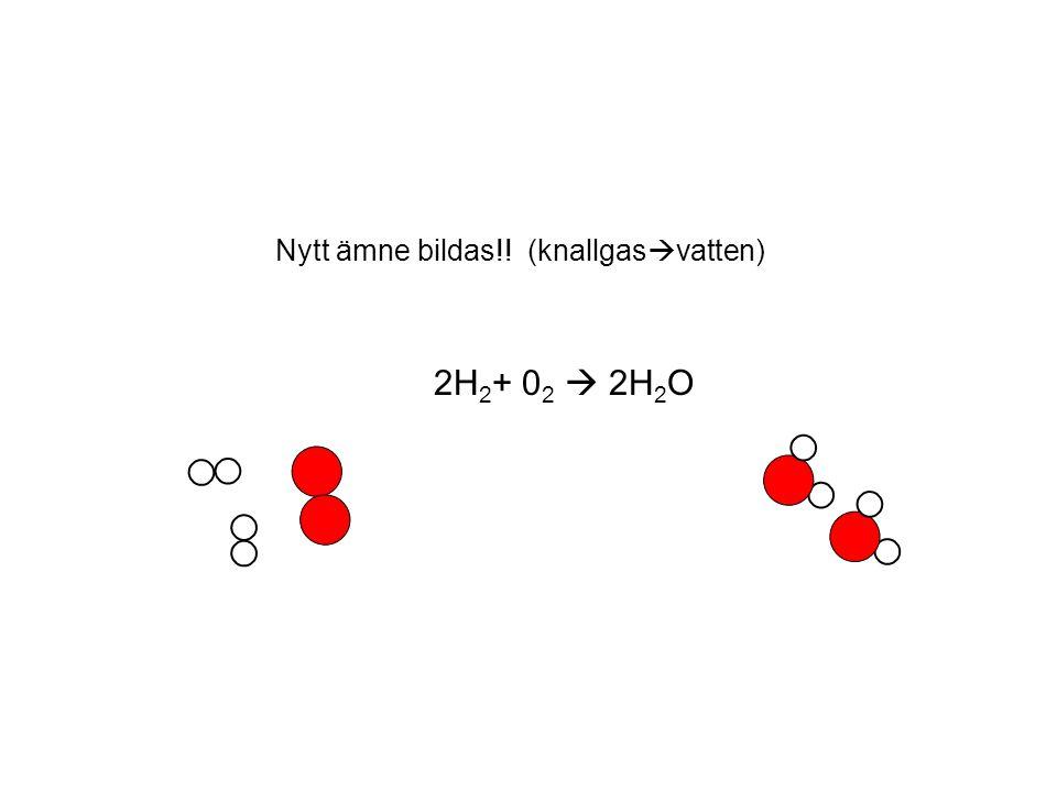 Fler Kemiska Reaktioner