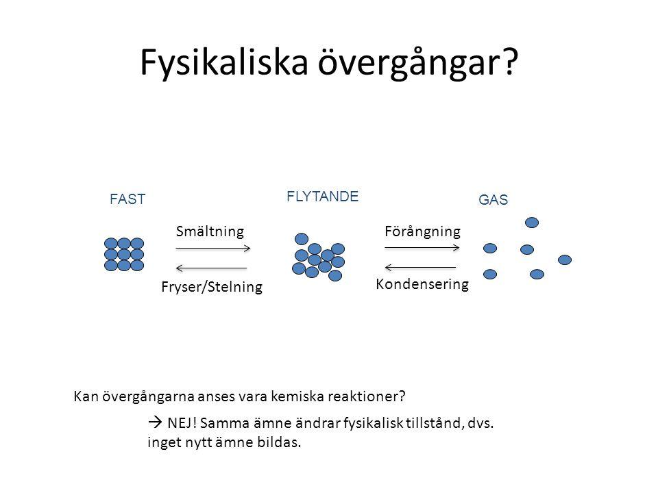 Fysikaliska övergångar? Kan övergångarna anses vara kemiska reaktioner? FLYTANDE FAST GAS Förångning Kondensering Smältning Fryser/Stelning  NEJ! Sam