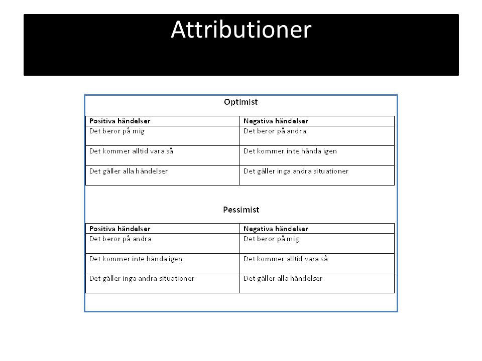 Attributioner