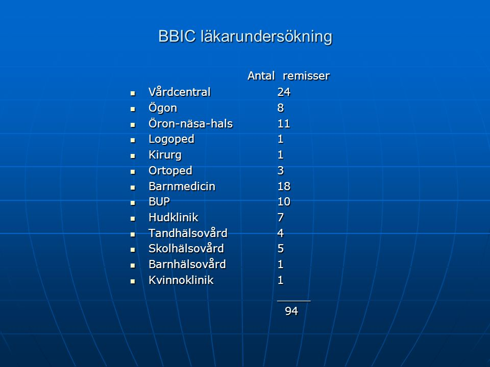 BBIC läkarundersökning Antal remisser Antal remisser Vårdcentral24 Vårdcentral24 Ögon 8 Ögon 8 Öron-näsa-hals11 Öron-näsa-hals11 Logoped1 Logoped1 Kir