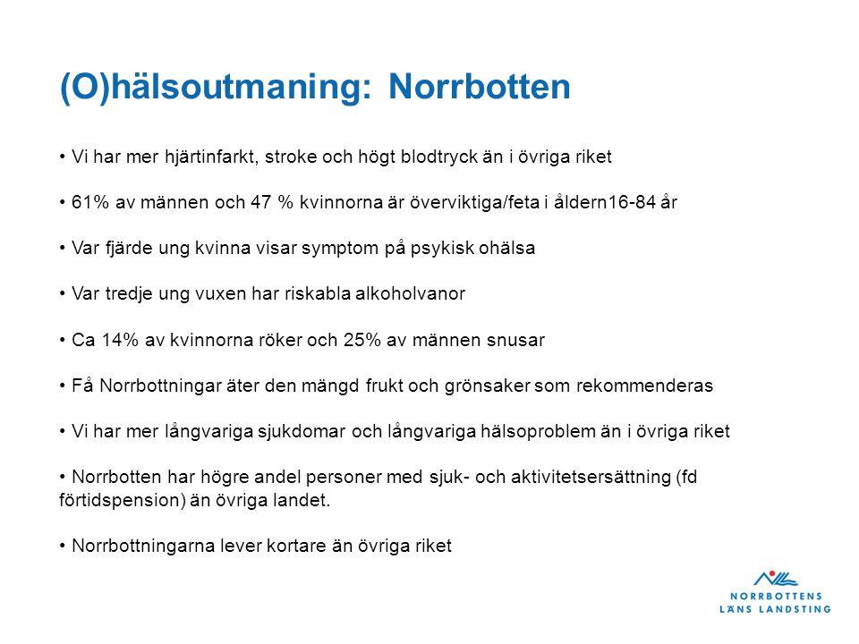 (O)hälsoutmaning: Norrbotten Vi har mer hjärtinfarkt, stroke och högt blodtryck än i övriga riket 61% av männen och 47 % kvinnorna är överviktiga/feta