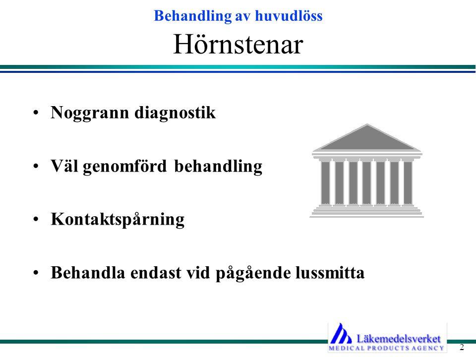 2 Hörnstenar Noggrann diagnostik Väl genomförd behandling Kontaktspårning Behandla endast vid pågående lussmitta