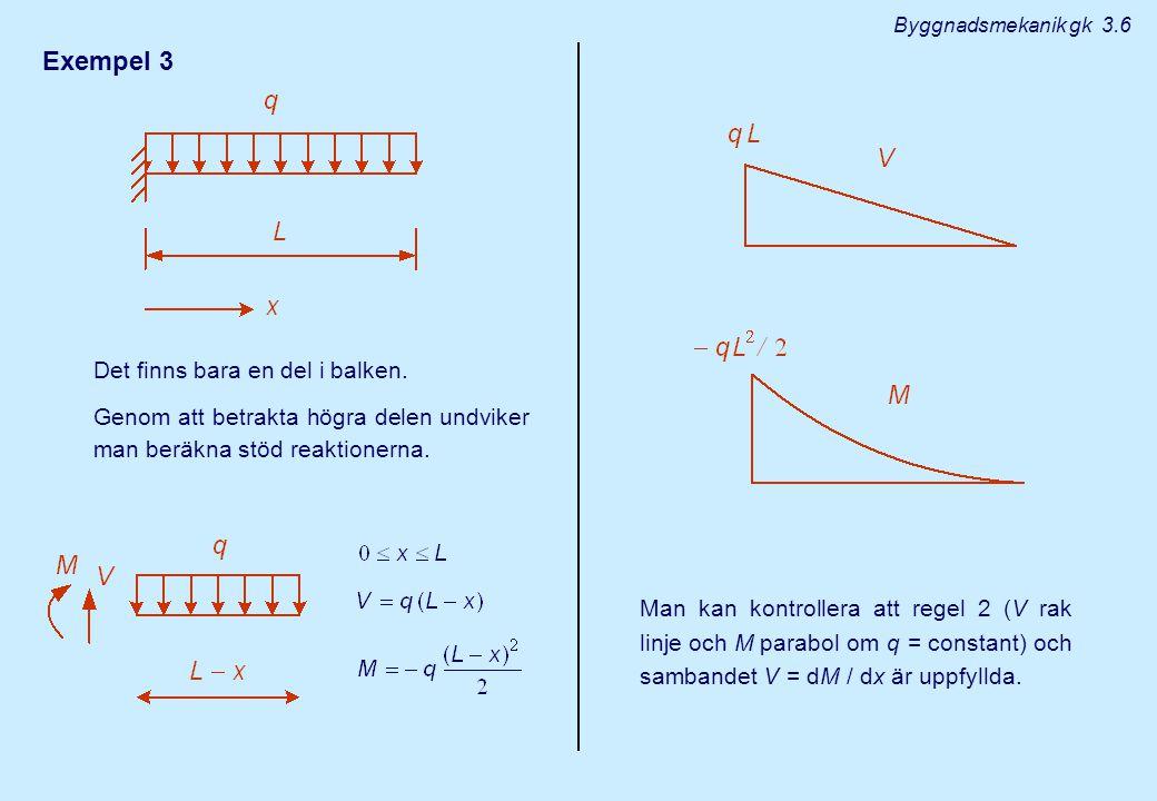 Exempel 3 Det finns bara en del i balken.
