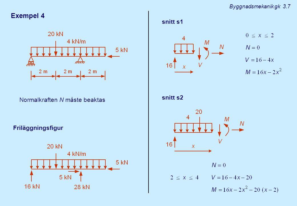 Exempel 4 Friläggningsfigur Normalkraften N måste beaktas snitt s1 snitt s2 Byggnadsmekanik gk 3.7