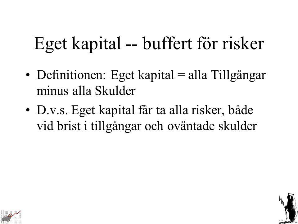 Eget kapital -- buffert för risker Definitionen: Eget kapital = alla Tillgångar minus alla Skulder D.v.s. Eget kapital får ta alla risker, både vid br