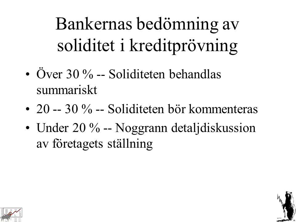 Bankernas bedömning av soliditet i kreditprövning Över 30 % -- Soliditeten behandlas summariskt 20 -- 30 % -- Soliditeten bör kommenteras Under 20 % -