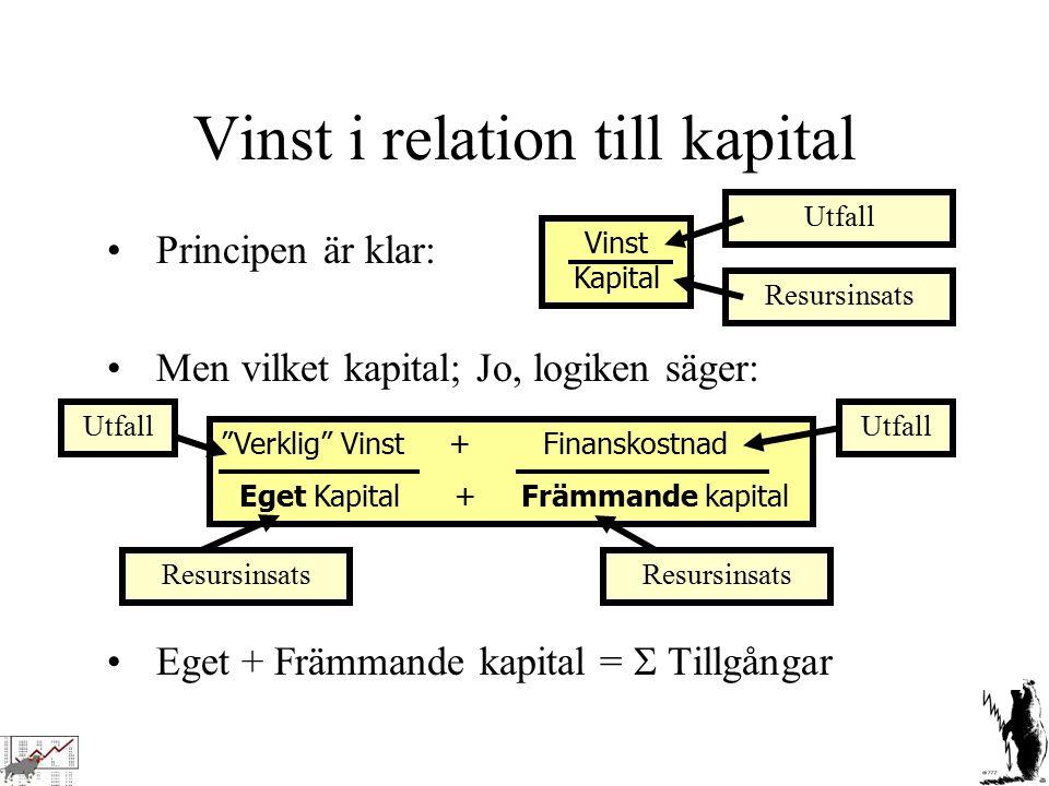 Vinst i relation till kapital Principen är klar: Men vilket kapital; Jo, logiken säger: Eget + Främmande kapital =  Tillgångar Vinst Kapital Resursin