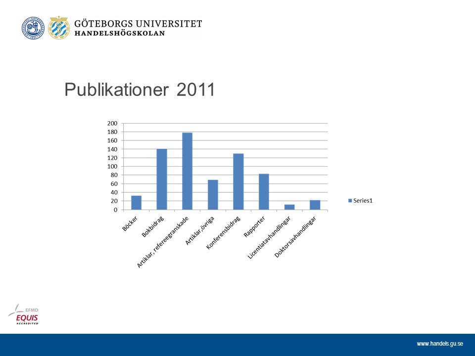 www.handels.gu.se Publikationer 2011