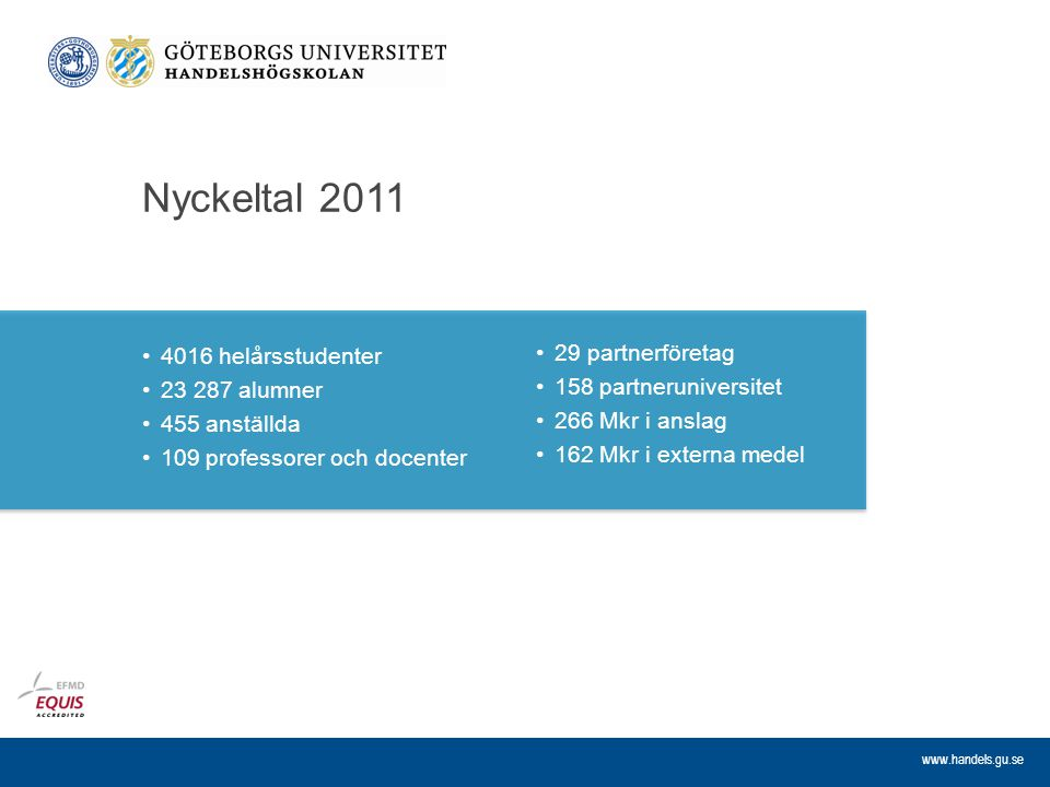 www.handels.gu.se Nyckeltal 2011 4016 helårsstudenter 23 287 alumner 455 anställda 109 professorer och docenter 29 partnerföretag 158 partneruniversitet 266 Mkr i anslag 162 Mkr i externa medel