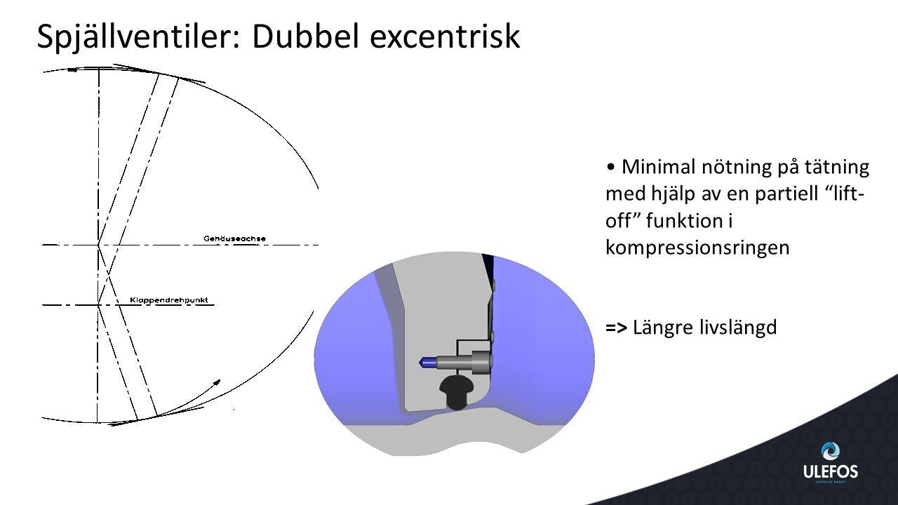 """Spjällventiler: Dubbel excentrisk => Längre livslängd Minimal nötning på tätning med hjälp av en partiell """"lift- off"""" funktion i kompressionsringen"""