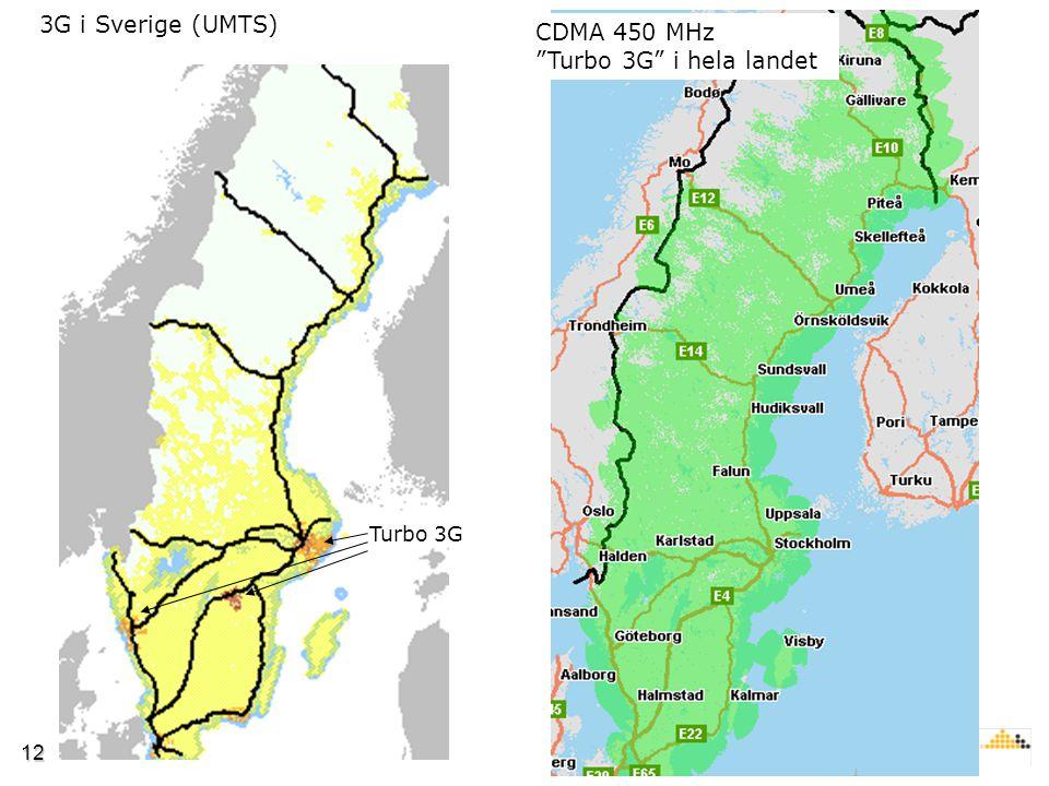 12 3G i Sverige (UMTS) CDMA 450 MHz Turbo 3G i hela landet Turbo 3G