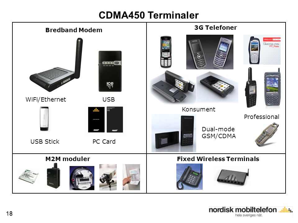 18 CDMA450 Terminaler WiFi/EthernetUSB USB StickPC Card Konsument Professional Dual-mode GSM/CDMA Bredband Modem 3G Telefoner M2M modulerFixed Wireless Terminals