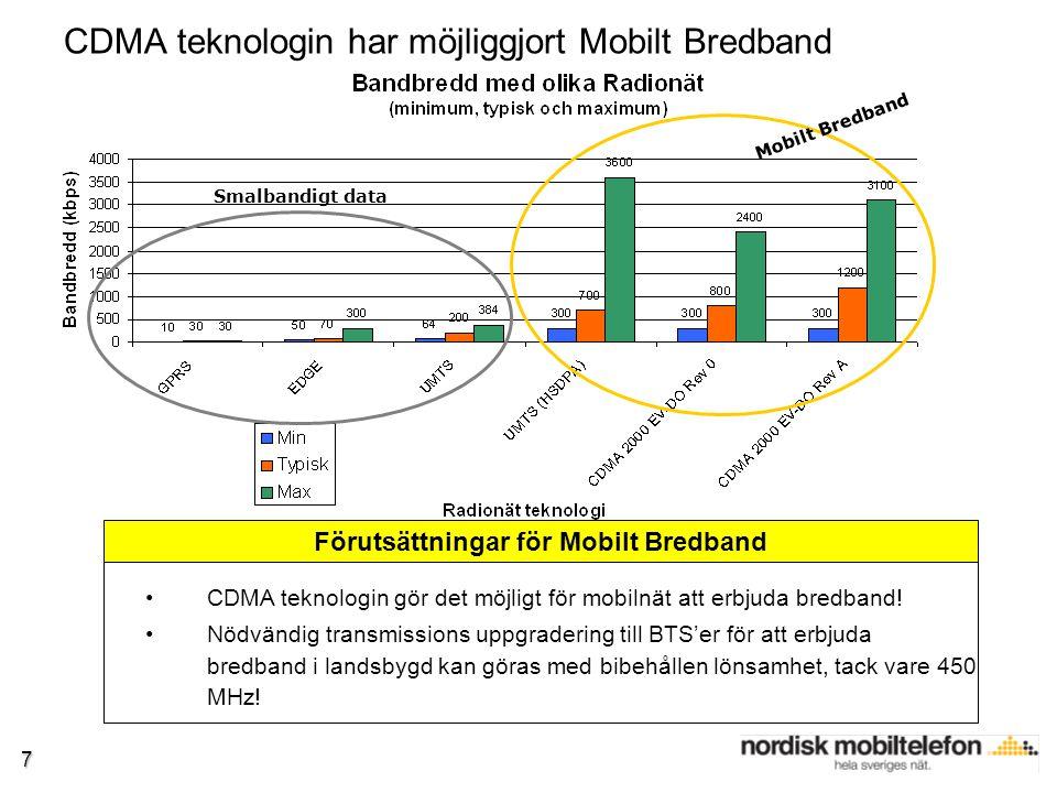 7 CDMA teknologin har möjliggjort Mobilt Bredband CDMA teknologin gör det möjligt för mobilnät att erbjuda bredband.
