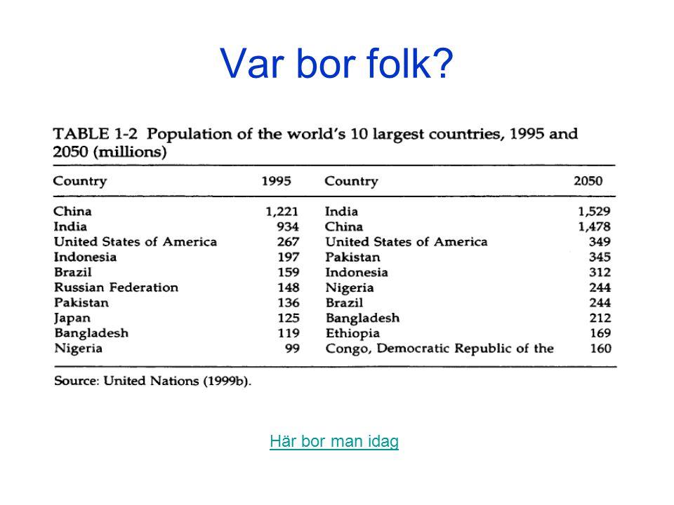 Hur blev det då? http://www.piraten.se/earth.html 9 000 000 000 (9 miljarder år 2050) ???