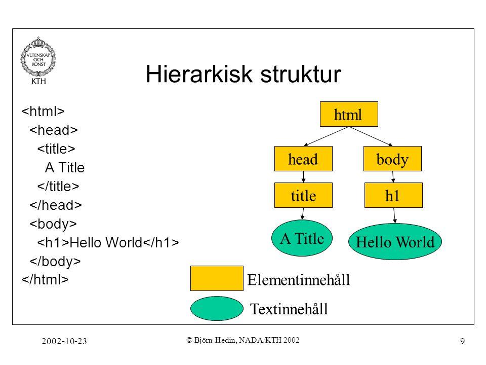 2002-10-23 © Björn Hedin, NADA/KTH 2002 9 Hierarkisk struktur A Title Hello World html headbody titleh1 A Title Hello World Elementinnehåll Textinnehåll