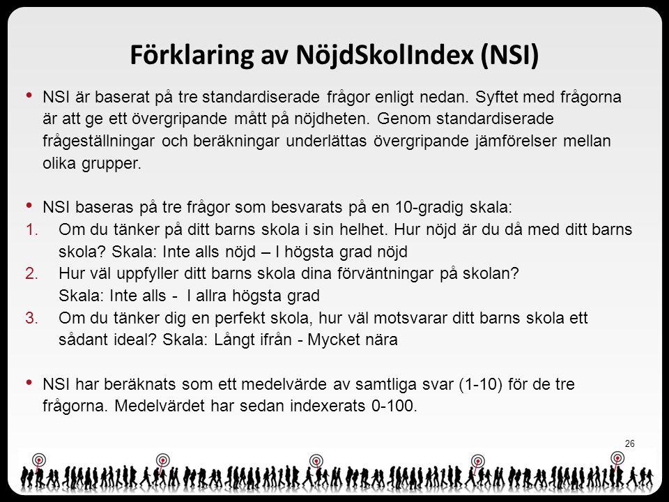 Förklaring av NöjdSkolIndex (NSI) NSI är baserat på tre standardiserade frågor enligt nedan. Syftet med frågorna är att ge ett övergripande mått på nö