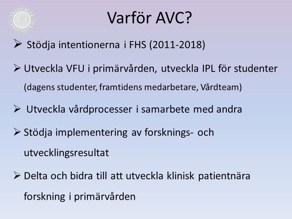 Varför AVC?  Stödja intentionerna i FHS (2011-2018)  Utveckla VFU i primärvården, utveckla IPL för studenter (dagens studenter, framtidens medarbeta