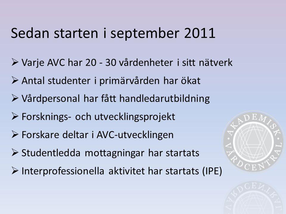 Sedan starten i september 2011  Varje AVC har 20 - 30 vårdenheter i sitt nätverk  Antal studenter i primärvården har ökat  Vårdpersonal har fått ha