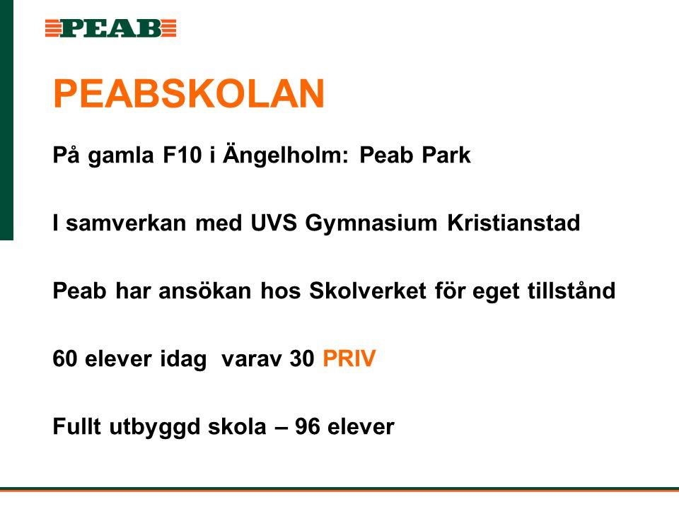 PEABSKOLAN På gamla F10 i Ängelholm: Peab Park I samverkan med UVS Gymnasium Kristianstad Peab har ansökan hos Skolverket för eget tillstånd 60 elever