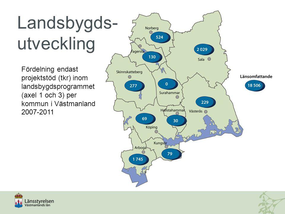 Landsbygds- utveckling Fördelning endast projektstöd (tkr) inom landsbygdsprogrammet (axel 1 och 3) per kommun i Västmanland 2007-2011