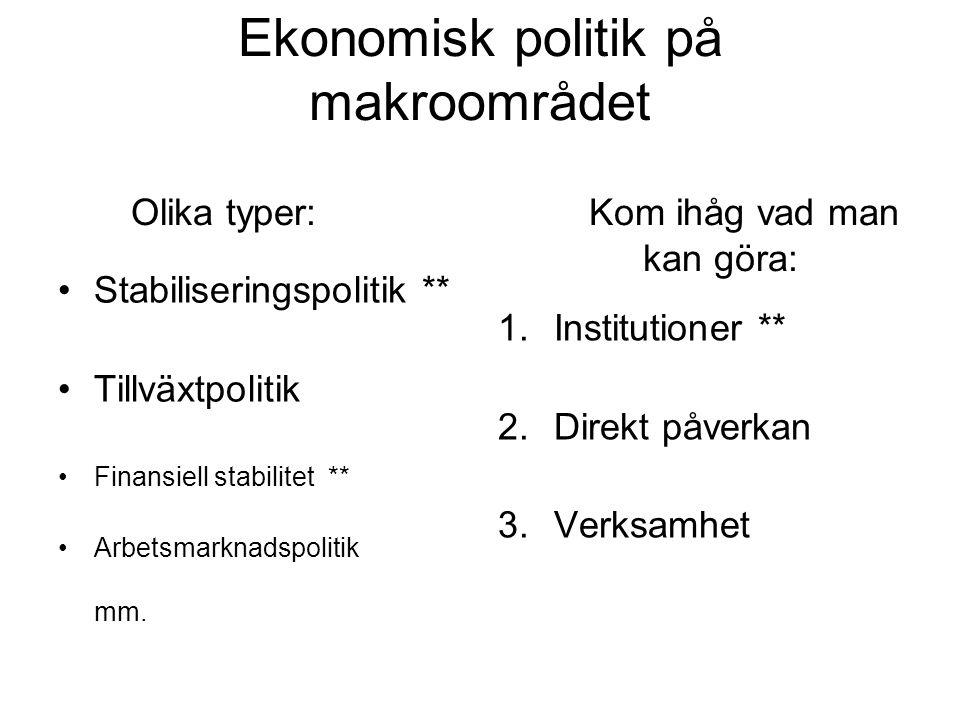 Ekonomisk politik på makroområdet Olika typer: Kom ihåg vad man kan göra: Stabiliseringspolitik ** Tillväxtpolitik Finansiell stabilitet ** Arbetsmarknadspolitik mm.