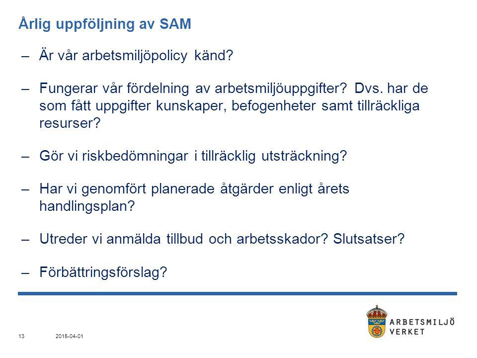 Årlig uppföljning av SAM –Är vår arbetsmiljöpolicy känd? –Fungerar vår fördelning av arbetsmiljöuppgifter? Dvs. har de som fått uppgifter kunskaper, b