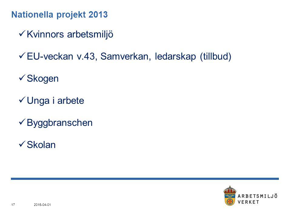 Nationella projekt 2013 Kvinnors arbetsmiljö EU-veckan v.43, Samverkan, ledarskap (tillbud) Skogen Unga i arbete Byggbranschen Skolan 2015-04-01 17