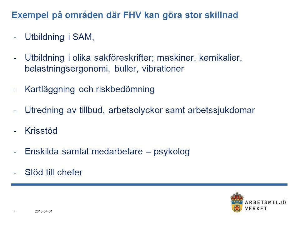 Exempel på områden där FHV kan göra stor skillnad -Utbildning i SAM, -Utbildning i olika sakföreskrifter; maskiner, kemikalier, belastningsergonomi, b