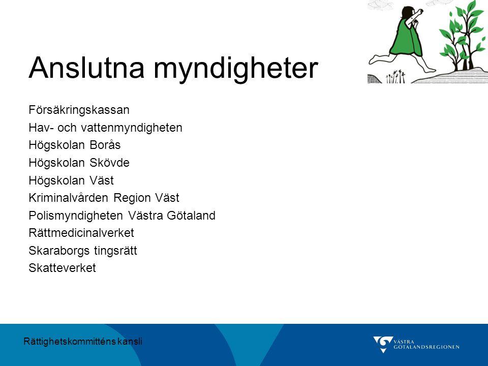 Anslutna myndigheter Försäkringskassan Hav- och vattenmyndigheten Högskolan Borås Högskolan Skövde Högskolan Väst Kriminalvården Region Väst Polismynd