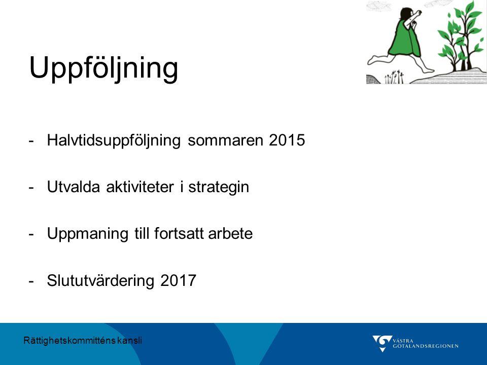 Uppföljning -Halvtidsuppföljning sommaren 2015 -Utvalda aktiviteter i strategin -Uppmaning till fortsatt arbete -Slututvärdering 2017 Rättighetskommit