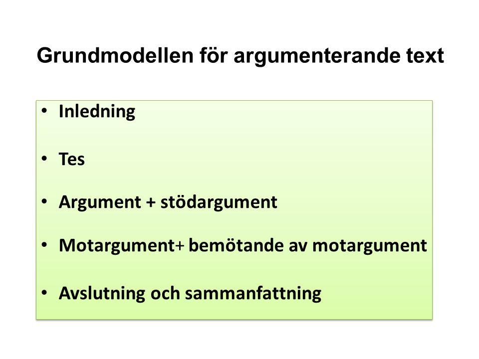 Grundmodellen för argumenterande text Inledning Tes Argument + stödargument Motargument+ bemötande av motargument Avslutning och sammanfattning Inledn