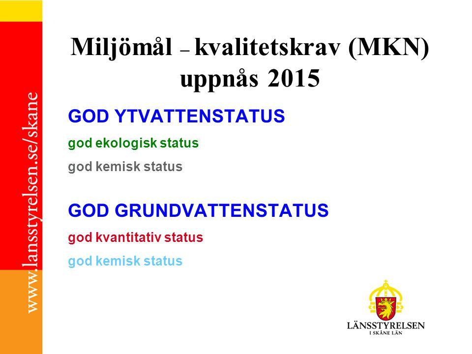 Miljömål – kvalitetskrav (MKN) uppnås 2015 GOD YTVATTENSTATUS god ekologisk status god kemisk status GOD GRUNDVATTENSTATUS god kvantitativ status god