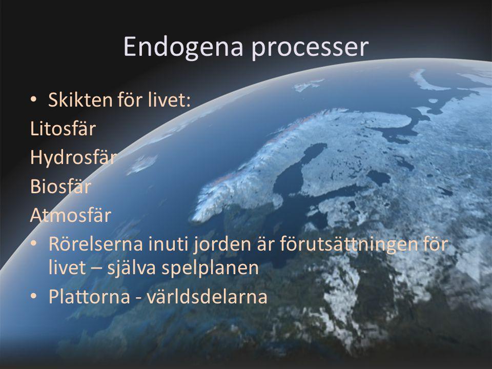 Endogena processer Skikten för livet: Litosfär Hydrosfär Biosfär Atmosfär Rörelserna inuti jorden är förutsättningen för livet – själva spelplanen Pla
