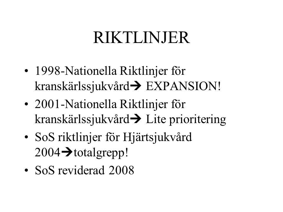 RIKTLINJER 1998-Nationella Riktlinjer för kranskärlssjukvård  EXPANSION! 2001-Nationella Riktlinjer för kranskärlssjukvård  Lite prioritering SoS ri