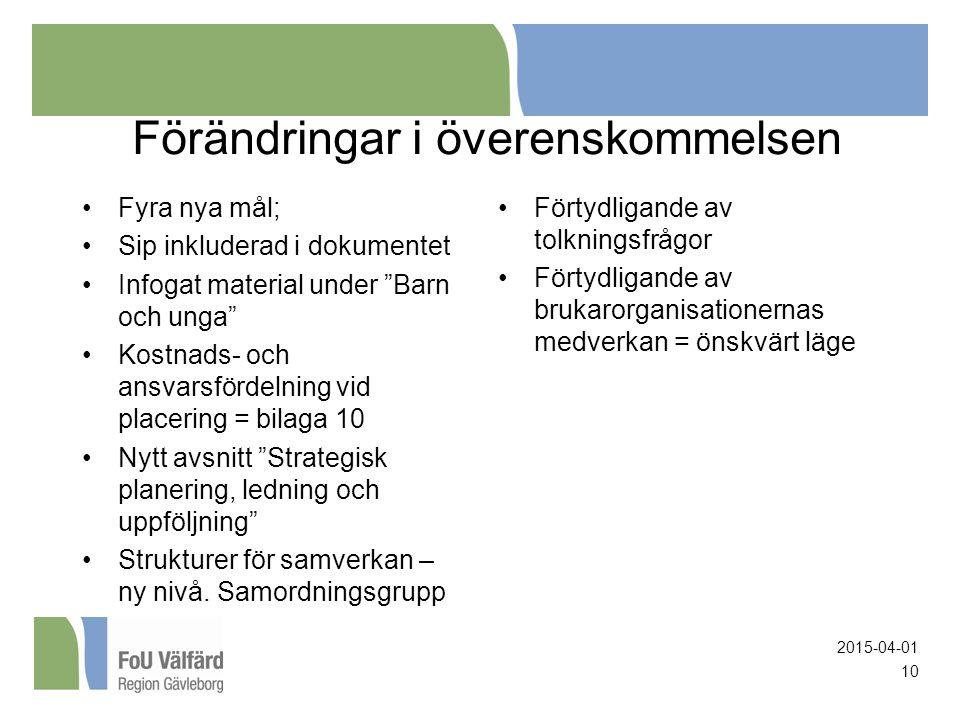 Förändringar i överenskommelsen Fyra nya mål; Sip inkluderad i dokumentet Infogat material under Barn och unga Kostnads- och ansvarsfördelning vid placering = bilaga 10 Nytt avsnitt Strategisk planering, ledning och uppföljning Strukturer för samverkan – ny nivå.