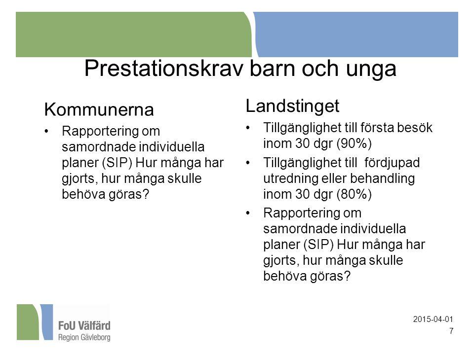 Prestationskrav barn och unga Kommunerna Rapportering om samordnade individuella planer (SIP) Hur många har gjorts, hur många skulle behöva göras.