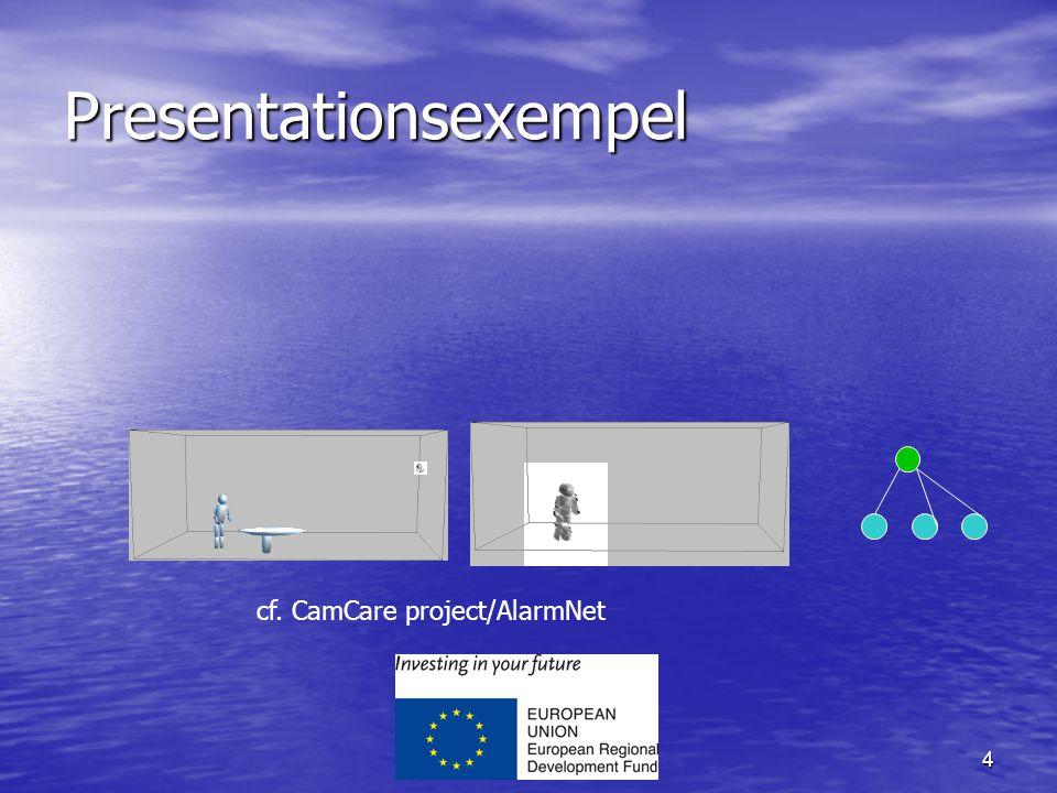 4 Presentationsexempel cf. CamCare project/AlarmNet