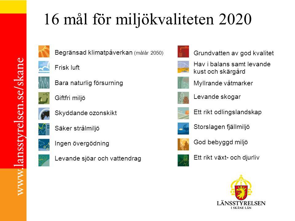 Når vi målen.- Regional uppföljning 2011 Ja.