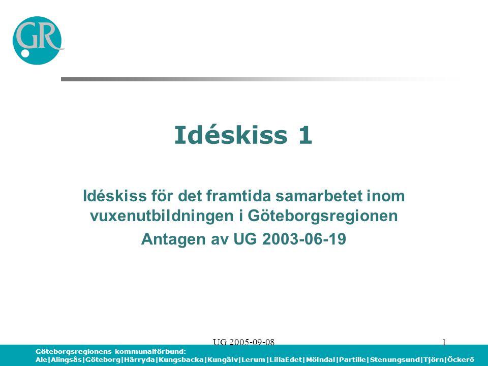 Göteborgsregionens kommunalförbund: Ale|Alingsås|Göteborg|Härryda|Kungsbacka|Kungälv|Lerum|LillaEdet|Mölndal|Partille|Stenungsund|Tjörn|Öckerö UG 2005-09-081 Idéskiss 1 Idéskiss för det framtida samarbetet inom vuxenutbildningen i Göteborgsregionen Antagen av UG 2003-06-19
