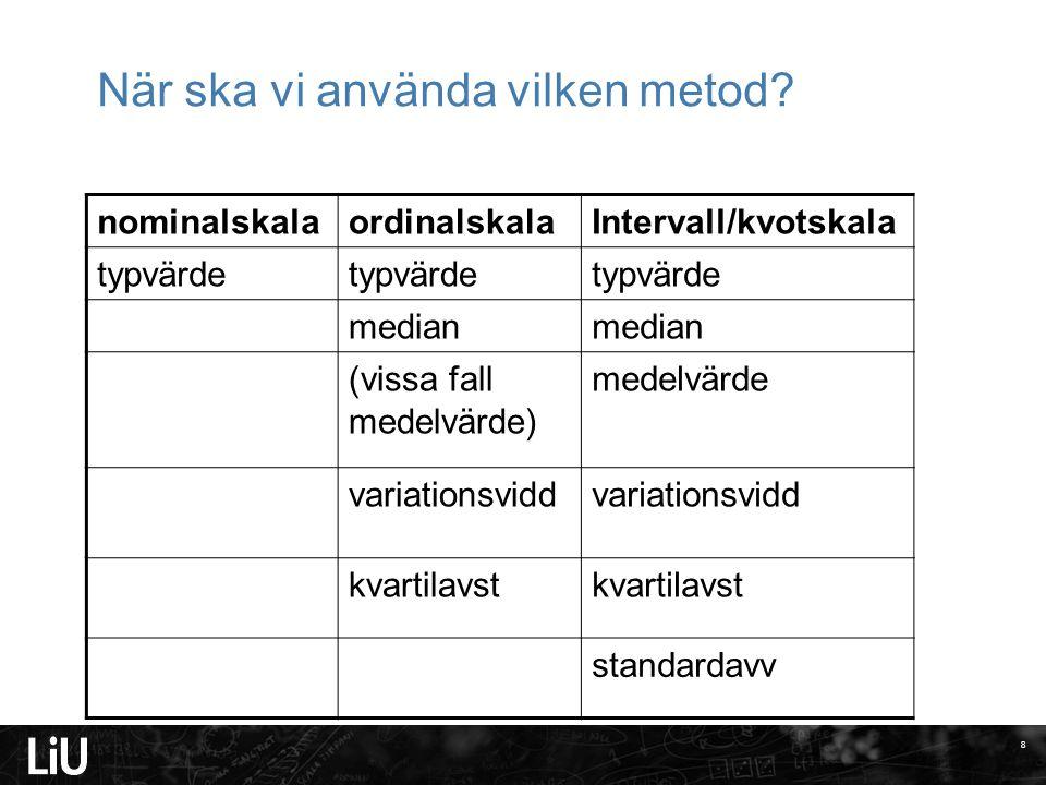 När ska vi använda vilken metod? nominalskalaordinalskalaIntervall/kvotskala typvärde median (vissa fall medelvärde) medelvärde variationsvidd kvartil